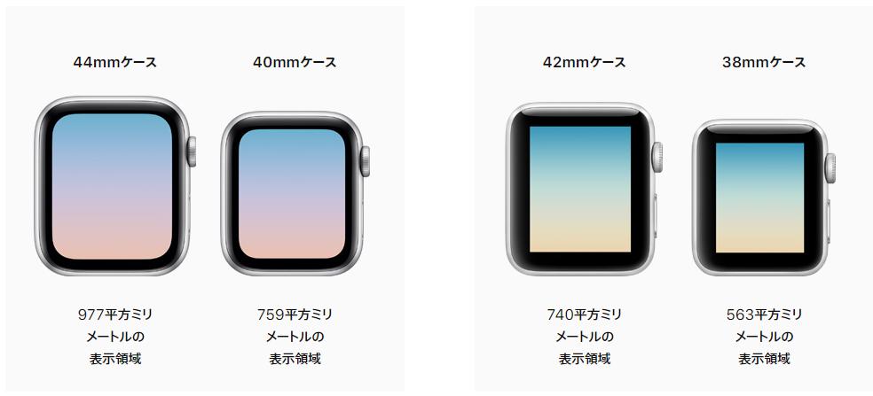 Apple Watch Series 3とSeries 4の比較:画面の大きさ